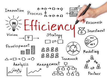 sales-efficiency-ratio